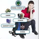 Direct Student Loan Consolidation images