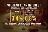 images of Subsidized Student Loan