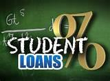 Student Loan Interest Rates images