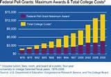 Pell Grants Bush Administration