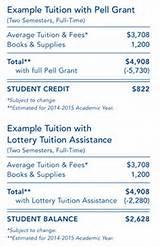 Application For Pell Grants Free pictures