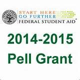 images of Pell Grant Rate